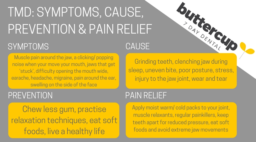 TMD- SYMPTOMS, CAUSE, PREVENTION & PAIN RELIEF